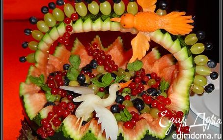 Рецепт Корзина с фруктами
