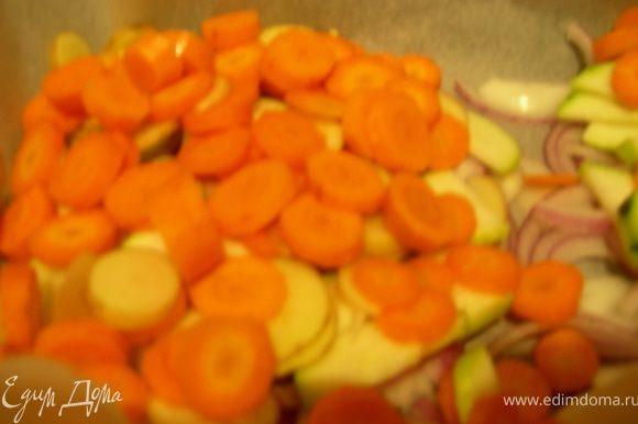 Духовку разогреваем до 200 гр. Лук нарезаем полукольцами, морковь, кабачок и картофель тоненькими кружочками, все выкладываем в конвертики для запекания.