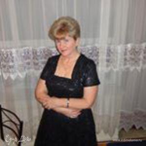 Mariya Voloshenyuk